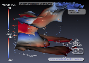 WeatherTheatre SceneOne 4-12-2013-12z Australia Westerly Vertical View